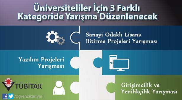 Öğrenci Kariyeri: Üniversiteliler İçin 3 Farklı Kategoride Yarışma Düzenlenecek.