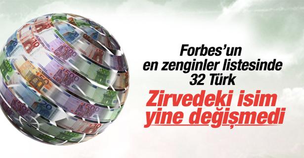 Öğrenci Kariyeri - : Forbes Dergisi Dünyanın En Zenginleri Listesini Açıkladı