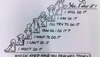 Başarı İçin Motivasyon Cümleleri