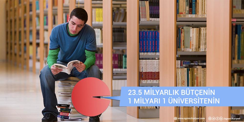 İlk Defa Bir Üniversite Bütçesi 1 Milyar Lira