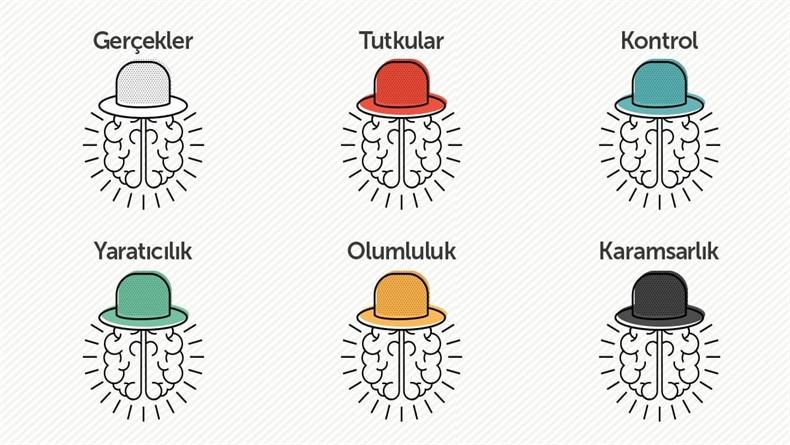 Öğrenci Kariyeri: 6 Şapka İle Pratik Düşünme Tekniği