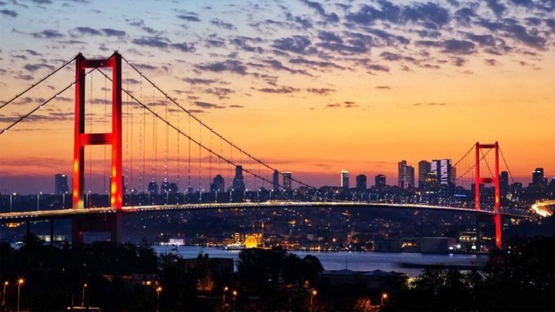 Öğrenci Kariyeri - Üniversite Etkinlikleri, Sertifika Programları: 5-11 Nisan 2020'de İstanbul'da 6 Gün Erasmus+ Eğitim Kursu