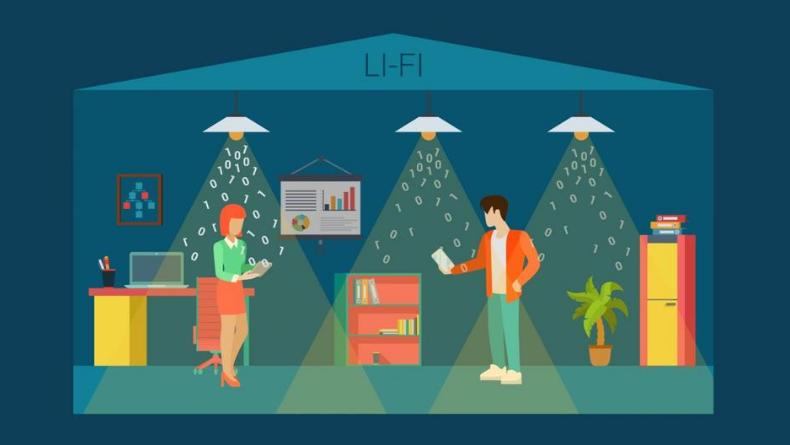 Öğrenci Kariyeri - Teknoloji & Bilim: Yeni Bir Bağlantı Teknolojisi: Li-Fi