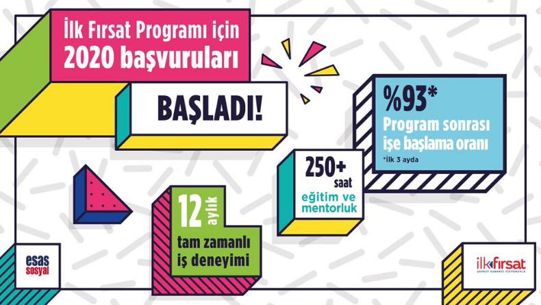 Öğrenci Kariyeri - İş (Yeni Mezun): Esas Sosyal İlk Fırsat Programı 2020 Başvuruları Başladı!