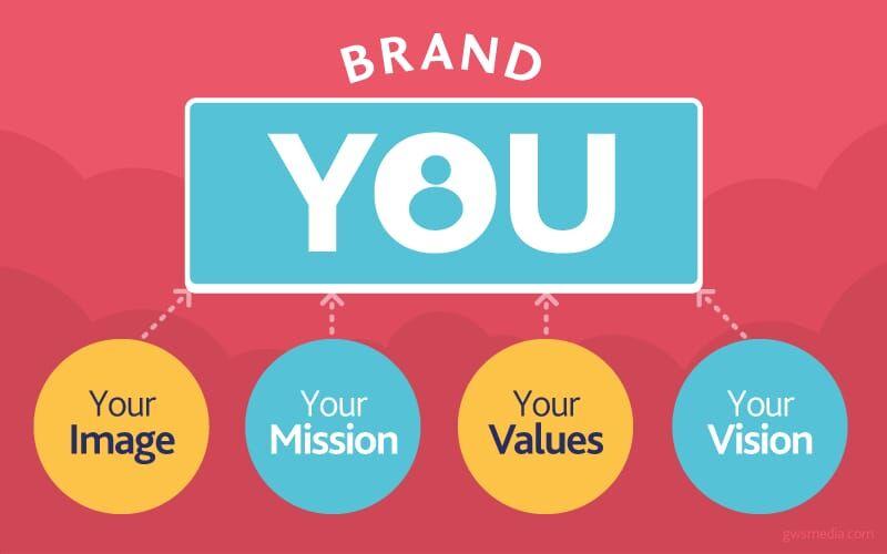 NETFLIX & Self Branding: Benzerinden İlham Almaya Ne Dersiniz?