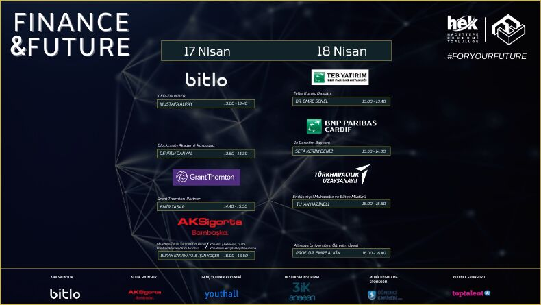 Finance&Future Başlıyor!